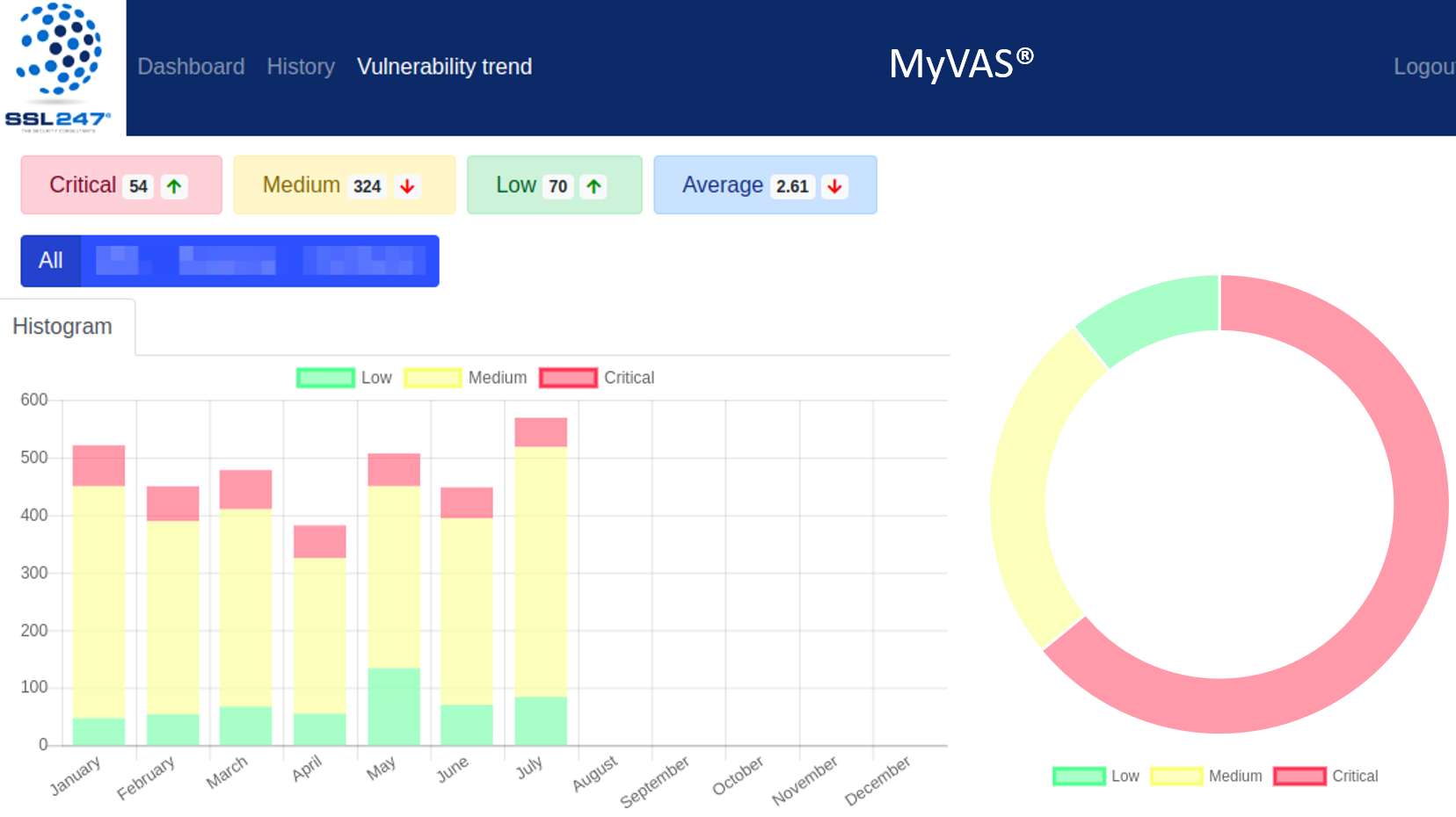 MyVAS Platform Screenshot